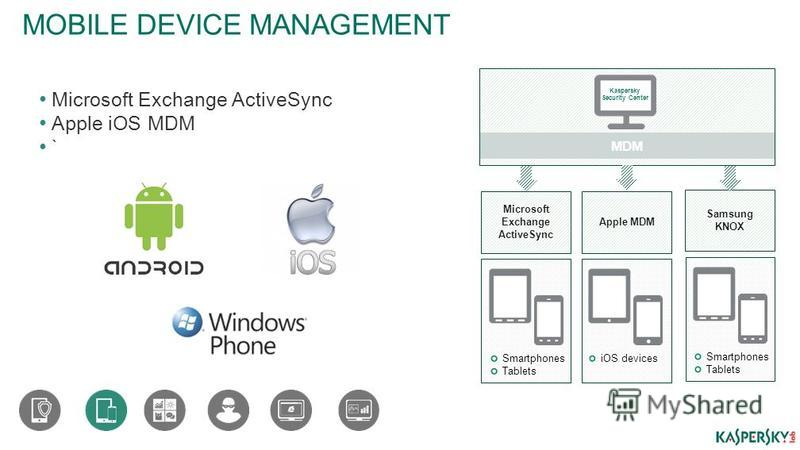 MDM MOBILE DEVICE MANAGEMENT Microsoft Exchange ActiveSync Apple MDM Smartphones Tablets iOS devices Kaspersky Security Center Microsoft Exchange ActiveSync Apple iOS MDM ` Samsung KNOX Smartphones Tablets