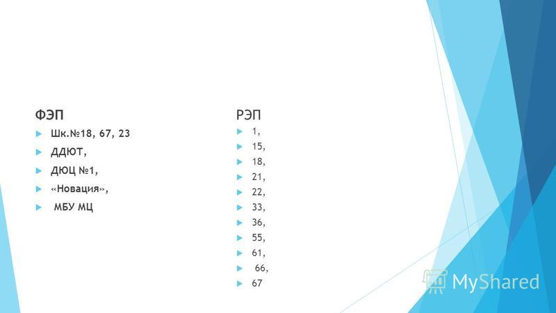 ФЭП Шк.18, 67, 23 ДДЮТ, ДЮЦ 1, «Новация», МБУ МЦ РЭП 1, 15, 18, 21, 22, 33, 36, 55, 61, 66, 67