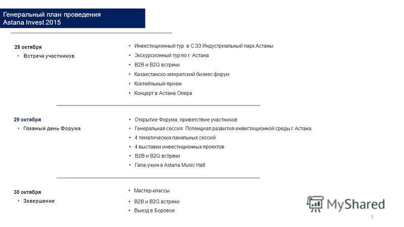 Генеральный план проведения Astana Invest 2015 28 октября Встреча участников Инвестиционный тур в СЭЗ Индустриальный парк Астаны Экскурсионный тур по г. Астана B2B и В2G встречи Казахстанско-эмиратский бизнес форум Коктейльный прием Концерт в Астана