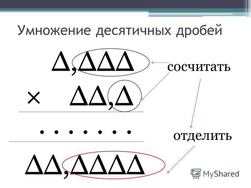 Умножение десятичных дробей, сосчитать ×, · · · · · · · отделить,
