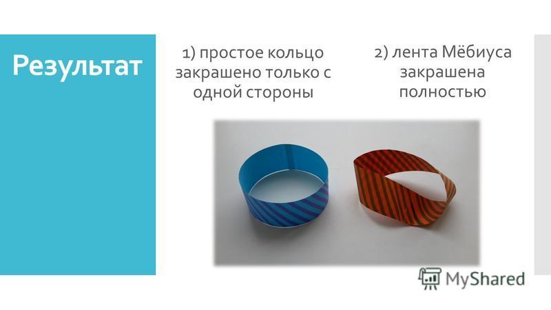 Результат 1) простое кольцо закрашено только с одной стороны 2) лента Мёбиуса закрашена полностью