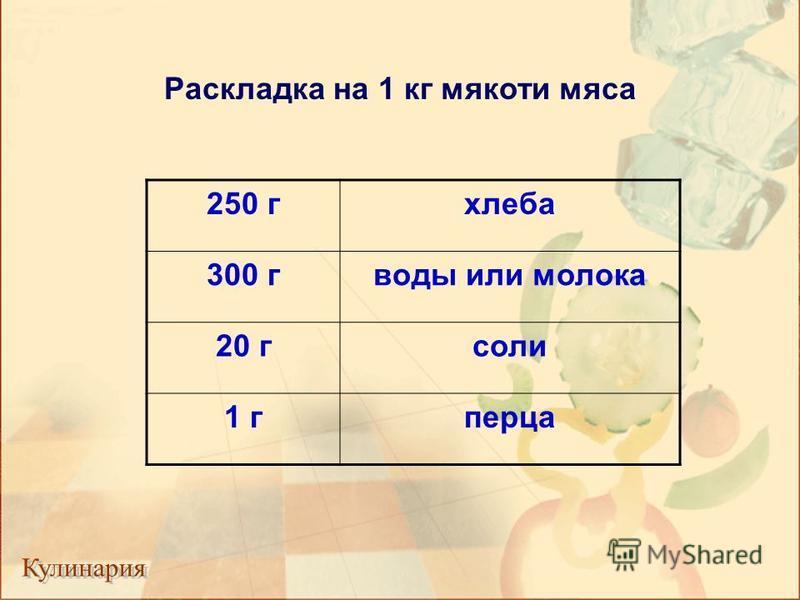 Раскладка на 1 кг мякоти мяса 250 гхлеба 300 гводы или молока 20 гсоли 1 гперца