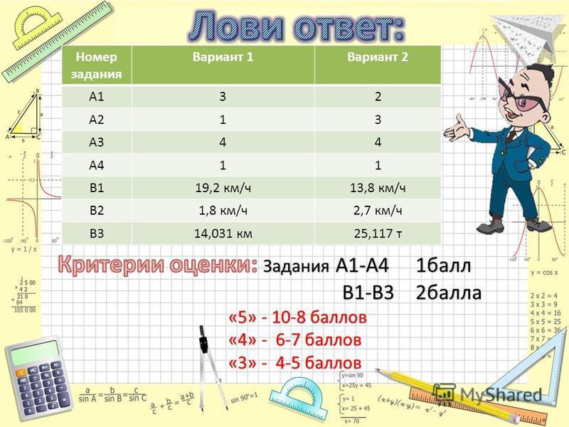 Математика Номер задания Вариант 1Вариант 2 А132 А213 А344 А411 В119,2 км/ч 13,8 км/ч В21,8 км/ч 2,7 км/ч В314,031 км 25,117 т