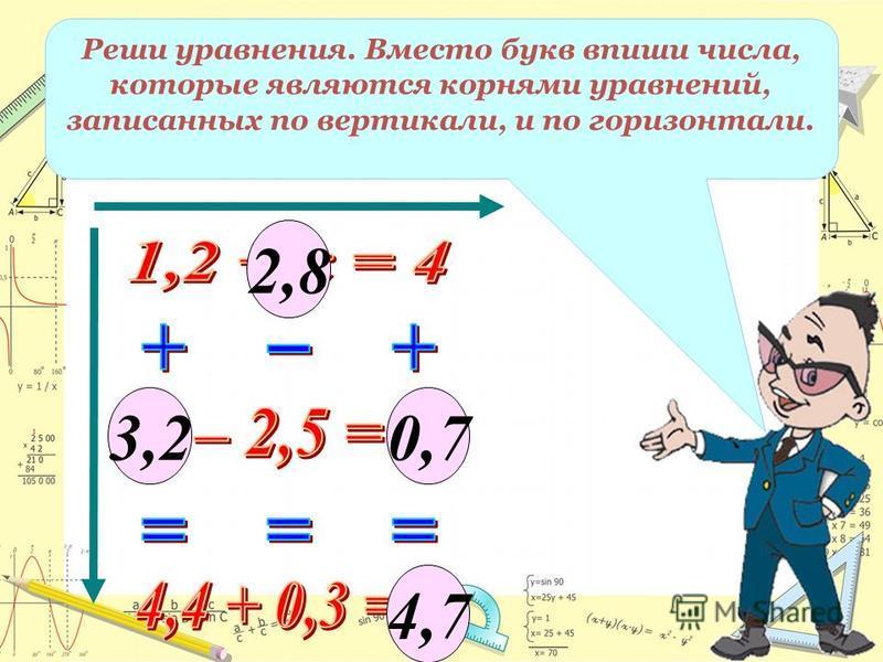 Реши уравнения. Вместо букв впиши числа, которые являются корнями уравнений, записанных по вертикали, и по горизонтали. 4,7 2,8 3,20,7