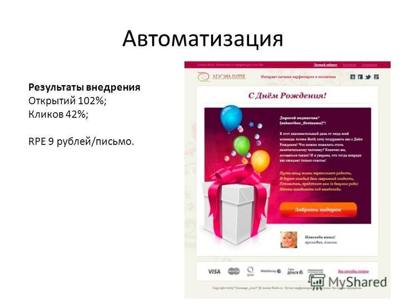 Автоматизация Результаты внедрения Открытий 102%; Кликов 42%; RPE 9 рублей/письмо.