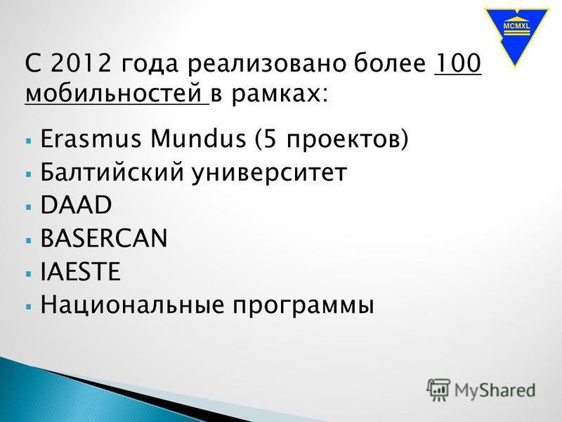 С 2012 года реализовано более 100 мобильностей в рамках: Erasmus Mundus (5 проектов) Балтийский университет DAAD BASERCAN IAESTE Национальные программы