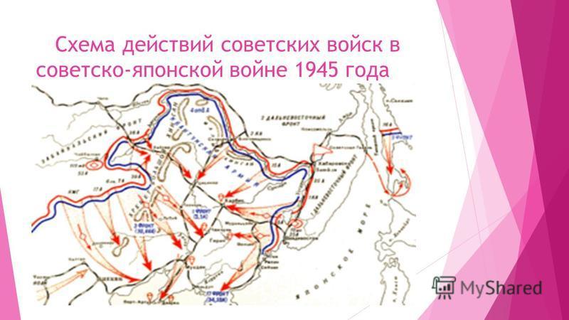 Схема действий советских войск в советско-японской войне 1945 года