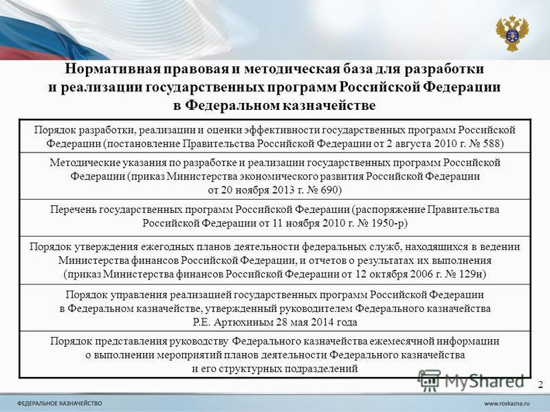 Нормативная правовая и методическая база для разработки и реализации государственных программ Российской Федерации в Федеральном казначействе Порядок разработки, реализации и оценки эффективности государственных программ Российской Федерации (постано