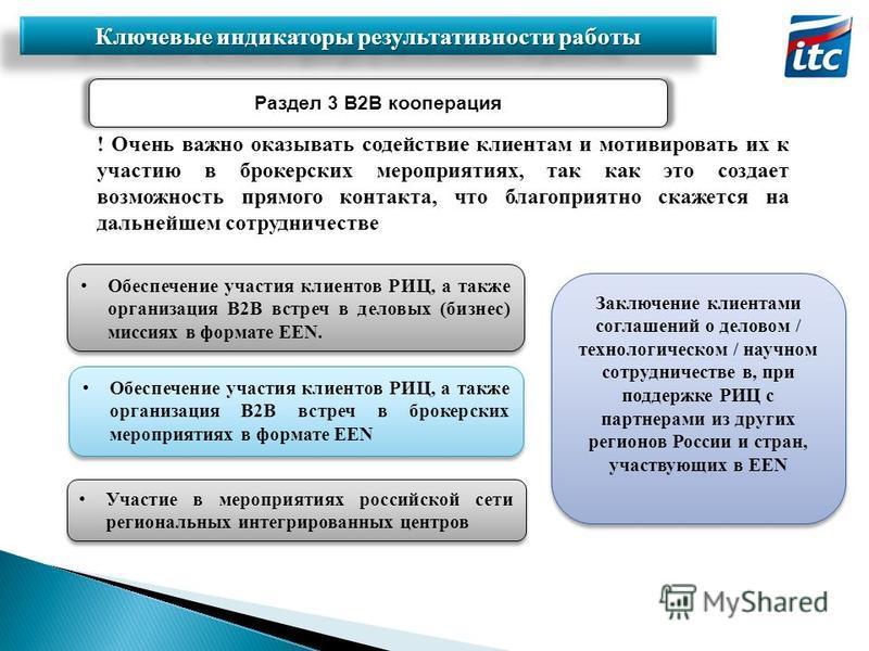 Ключевые индикаторы результативности работы Раздел 3 B2B кооперация Обеспечение участия клиентов РИЦ, а также организация B2B встреч в брокерских мероприятиях в формате EEN Обеспечение участия клиентов РИЦ, а также организация B2B встреч в деловых (б