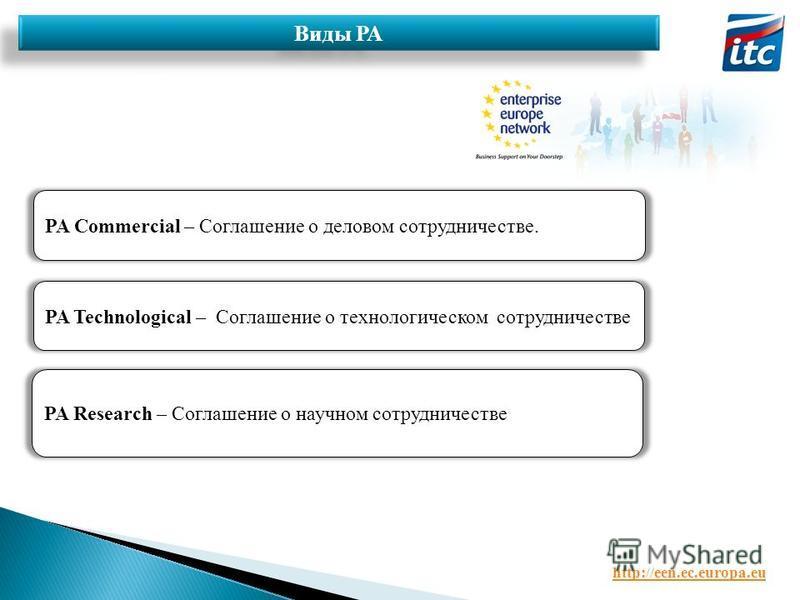 PA Commercial – Соглашение о деловом сотрудничестве. PA Research – Соглашение о научном сотрудничестве PA Technological – Соглашение о технологическом сотрудничестве Виды РА http://een.ec.europa.eu