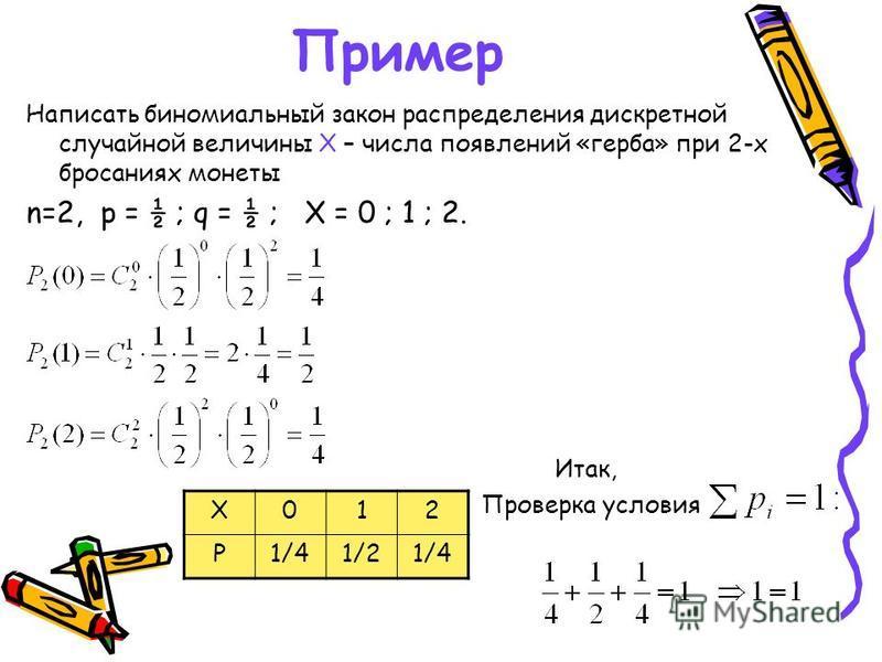 Пример Написать биномиальный закон распределения дискретной случайной величины Х – числа появлений «герба» при 2-х бросаниях монеты n=2, p = ½ ; q = ½ ; X = 0 ; 1 ; 2. Итак, Проверка условия X012 P1/41/21/4