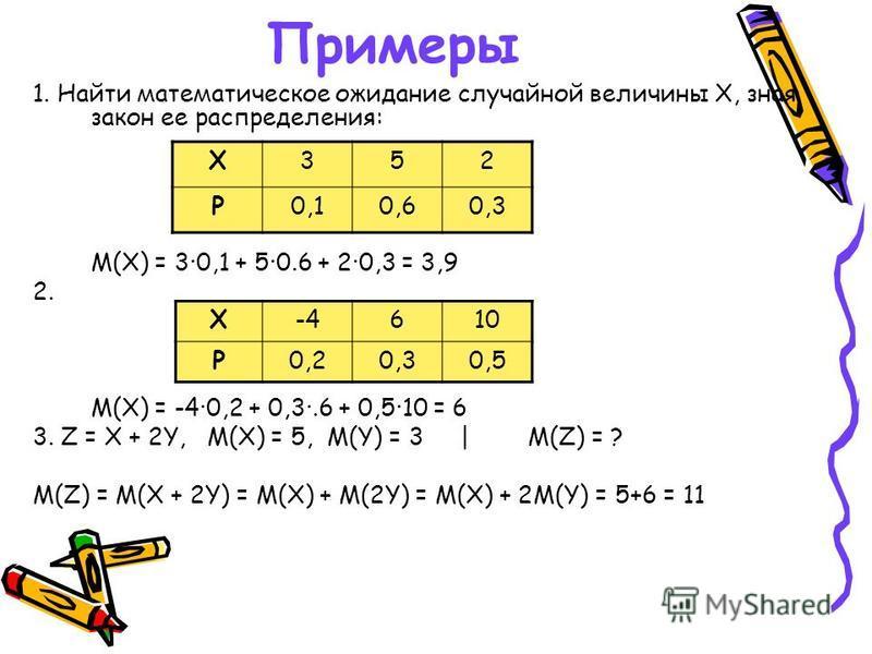1. Найти математическое ожидание случайной величины Х, зная закон ее распределения: М(Х) = 30,1 + 50.6 + 20,3 = 3,9 2. М(Х) = -40,2 + 0,3.6 + 0,510 = 6 3. Z = X + 2Y, M(X) = 5, M(Y) = 3 | M(Z) = ? M(Z) = M(X + 2Y) = M(X) + M(2Y) = M(X) + 2M(Y) = 5+6