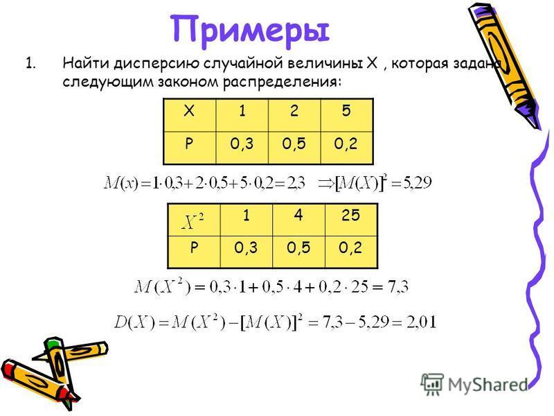 Примеры 1. Найти дисперсию случайной величины Х, которая задана следующим законом распределения: Х125 Р0,30,50,2 1425 Р0,30,50,2