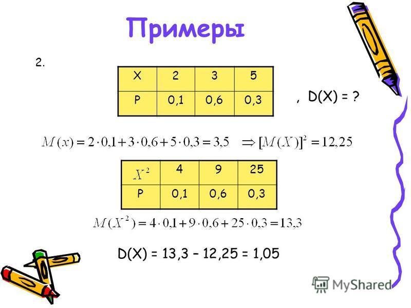 Примеры 2., D(X) = ? D(X) = 13,3 – 12,25 = 1,05 Х235 Р0,10,60,3 4925 Р0,10,60,3