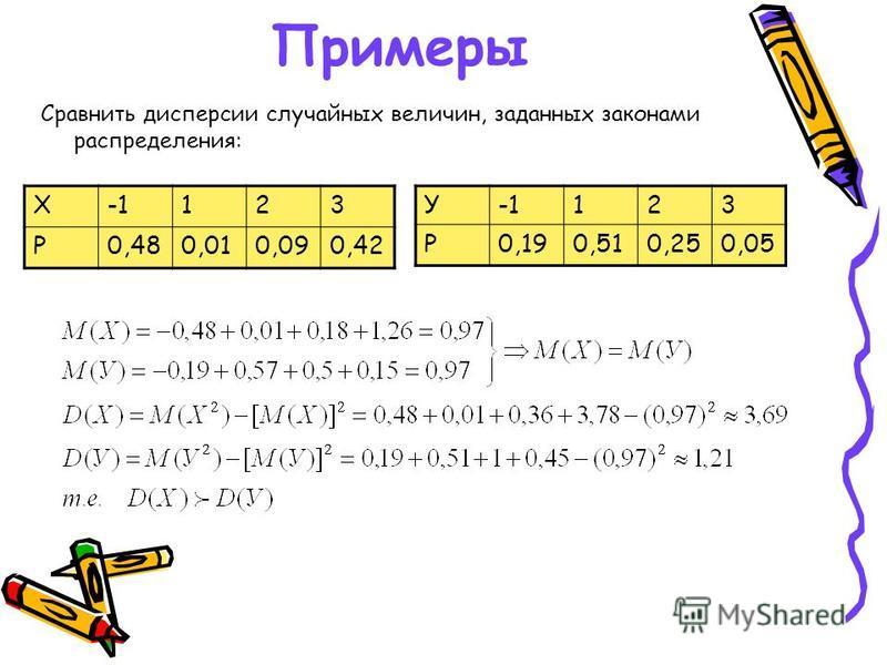 Примеры Сравнить дисперсии случайных величин, заданных законами распределения: Х123 Р0,480,010,090,42 У123 Р0,190,510,250,05