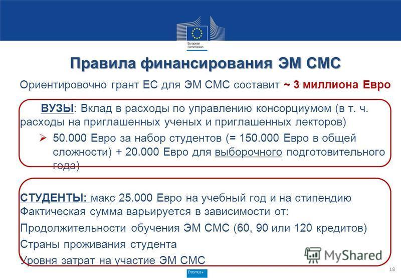 Правила финансирования ЭМ СМС Ориентировочно грант ЕС для ЭМ СМС составит ~ 3 миллиона Евро ВУЗЫ: Вклад в расходы по управлению консорциумом (в т. ч. расходы на приглашенных ученых и приглашенных лекторов) 50.000 Евро за набор студентов (= 150.000 Ев