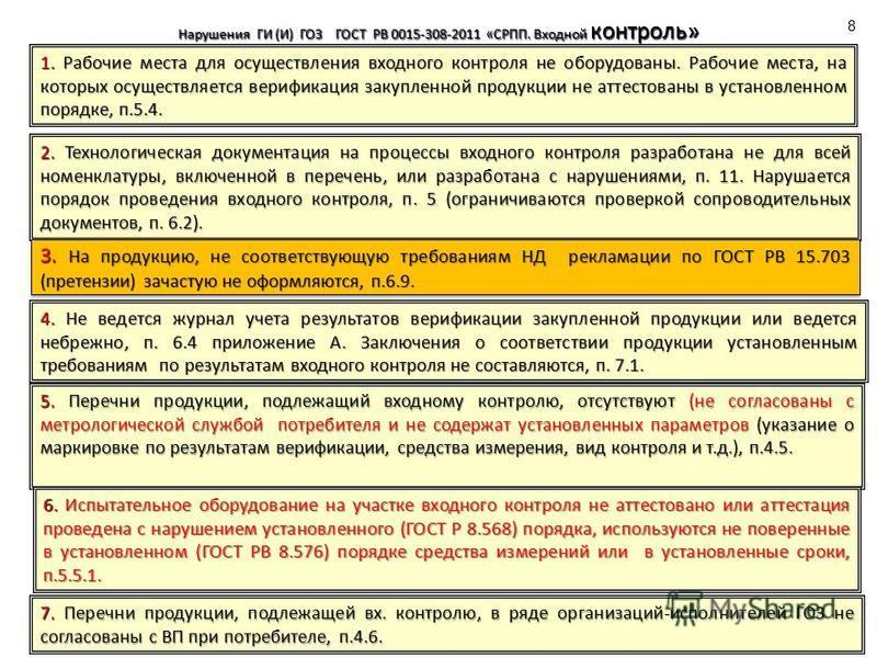 ГОСТ РВ 0015 308 2011 СКАЧАТЬ БЕСПЛАТНО
