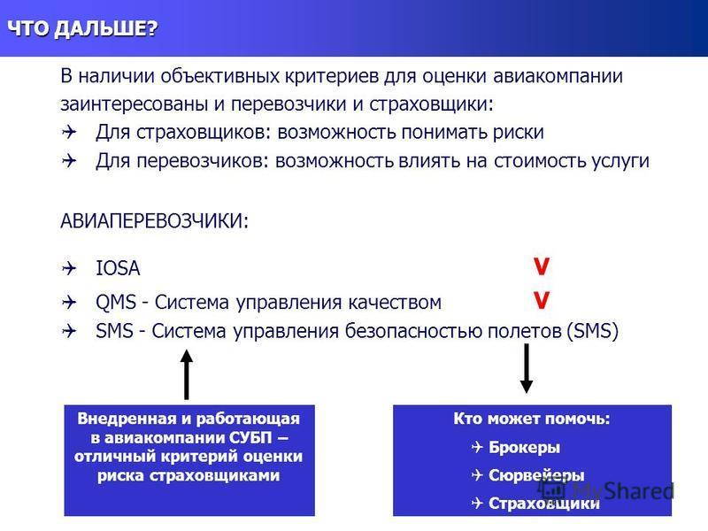 АВИАПЕРЕВОЗЧИКИ: IOSA V QMS - Система управления качеством V SMS - Cистема управления безопасностью полетов (SMS) Внедренная и работающая в авиакомпании СУБП – отличный критерий оценки риска страховщиками Кто может помочь: Брокеры Сюрвейеры Страховщи