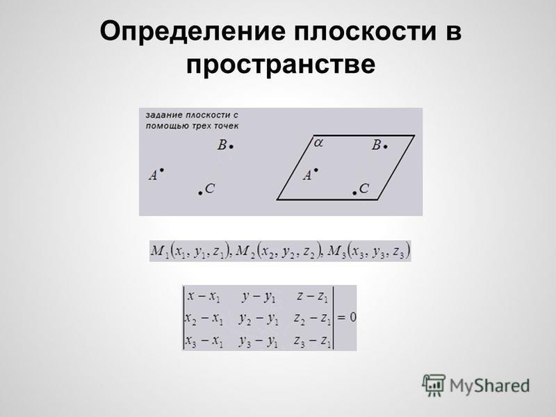 Определение плоскости в пространстве