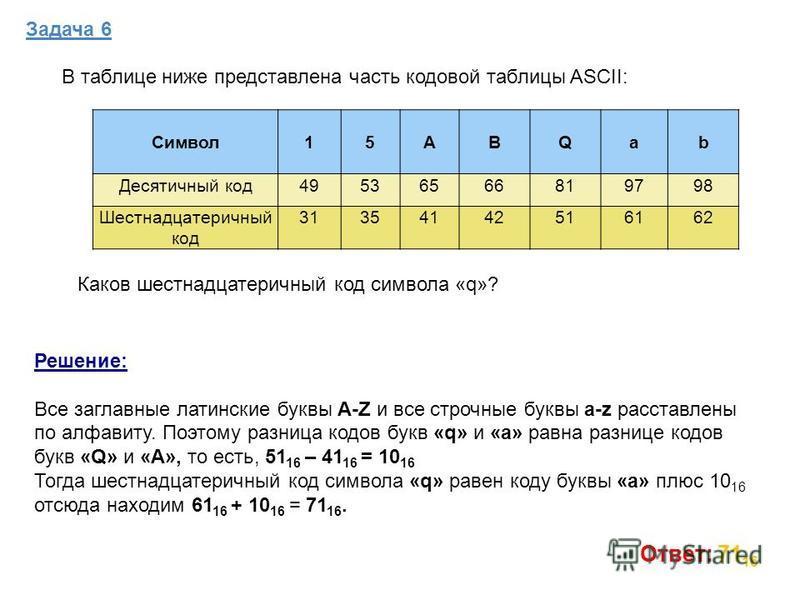 Задача 6 Решение: Все заглавные латинские буквы A-Z и все строчные буквы a-z расставлены по алфавиту. Поэтому разница кодов букв «q» и «a» равна разнице кодов букв «Q» и «A», то есть, 51 16 – 41 16 = 10 16 Тогда шестнадцатеричный код символа «q» раве