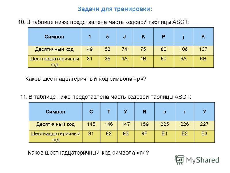 Задачи для тренировки: Символ 15JKPjK Десятичный код 495374758080106107 Шестнадцатеричный код 31354A4B4B506A6A6B6B Символ СТУЯстУ Десятичный код 145146147159225226227 Шестнадцатеричный код 9192939F9FE1E1E2E2E3E3 10. В таблице ниже представлена часть