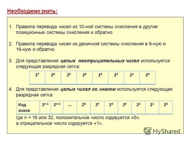 Необходимо знать: 1. Правила перевода чисел из 10-ной системы счисления в другие позиционные системы счисления и обратно. 2. Правила перевода чисел из двоичной системы счисления в 8-ную и 16-ную и обратно. 3. Для представления целых неотрицательных ч