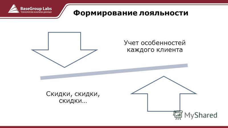 Формирование лояльности Учет особенностей каждого клиента Скидки, скидки, скидки…