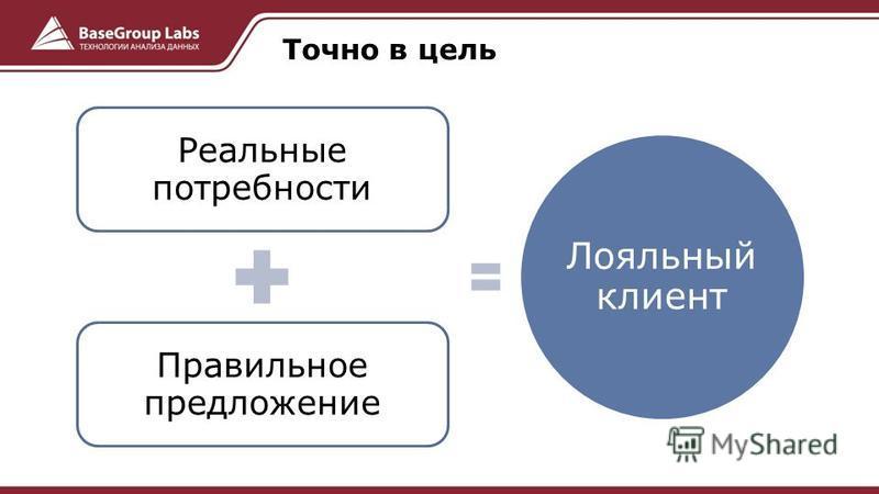 Реальные потребности Правильное предложение Лояльный клиент Точно в цель