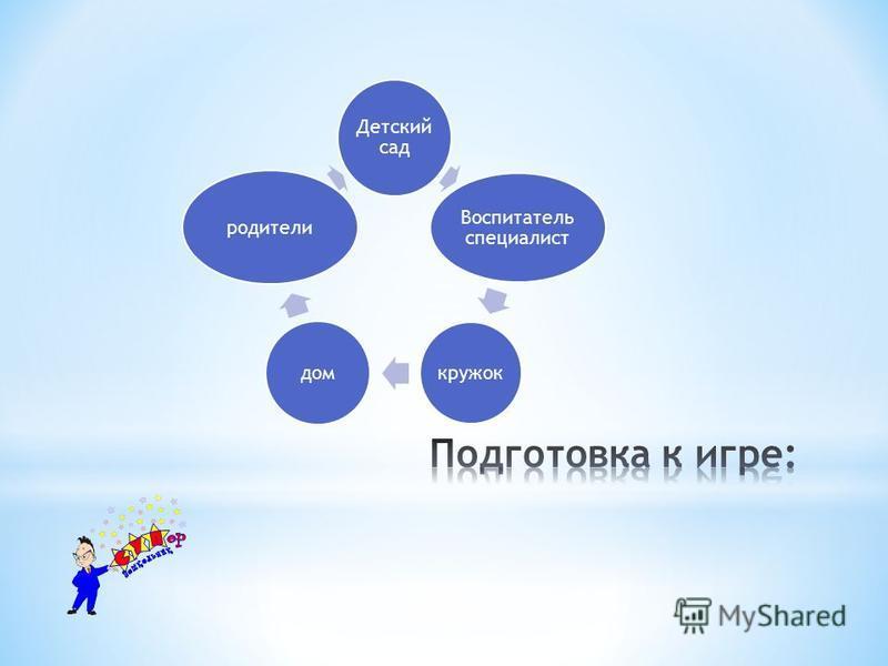 Детский сад Воспитатель специалист кружок дом родители