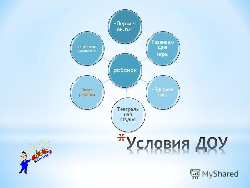 ребенок «Пермяч ок.ru» Развиваю щие игры «Здоровя чок » Театраль ная студия Заказ ребенка Творческие мастерские