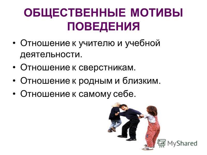 ОБЩЕСТВЕННЫЕ МОТИВЫ ПОВЕДЕНИЯ Отношение к учителю и учебной деятельности. Отношение к сверстникам. Отношение к родным и близким. Отношение к самому себе.
