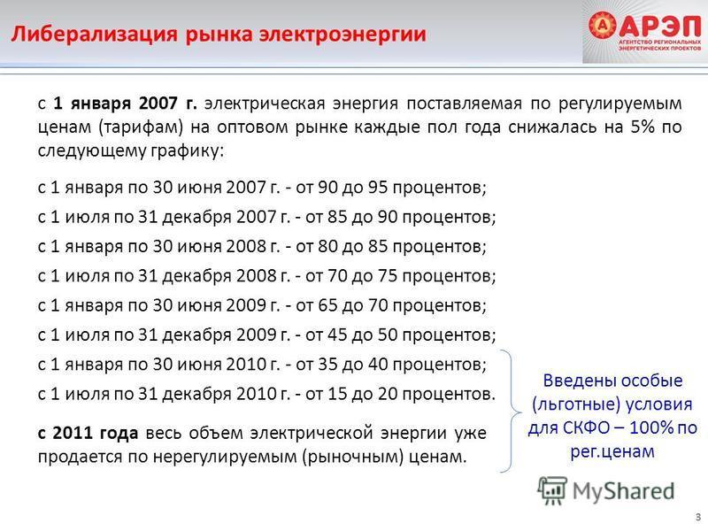 Либерализация рынка электроэнергии 3 с 1 января по 30 июня 2007 г. - от 90 до 95 процентов; с 1 июля по 31 декабря 2007 г. - от 85 до 90 процентов; с 1 января по 30 июня 2008 г. - от 80 до 85 процентов; с 1 июля по 31 декабря 2008 г. - от 70 до 75 пр