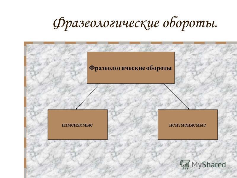 Разряды фразеологических оборотов. 1. Именные (субстантивные), обозначающие лицо, предмет, явление: Фома неверный, львиная доля; 2. Глагольные, обозначающие действие, состояние как процесс: бить ключом, проходить мимо; 3. Качественные, обозначающие с