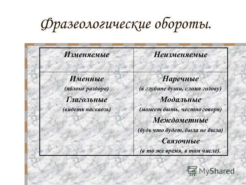 Фразеологические обороты. Фразеологические обороты изменяемые неизменяемые