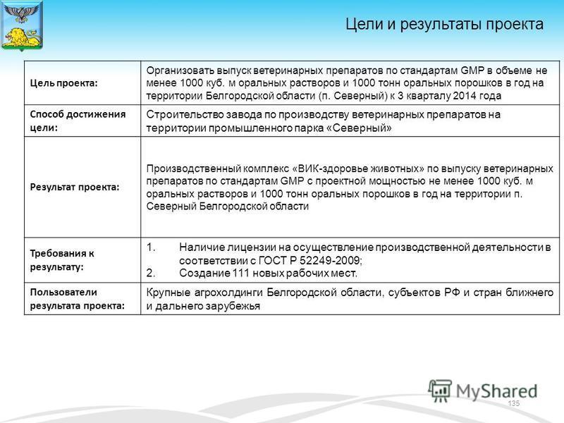 Цель проекта: Организовать выпуск ветеринарных препаратов по стандартам GMP в объеме не менее 1000 куб. м оральных растворов и 1000 тонн оральных порошков в год на территории Белгородской области (п. Северный) к 3 кварталу 2014 года Способ достижения