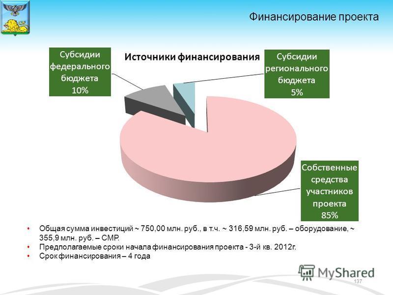 Финансирование проекта Общая сумма инвестиций ~ 750,00 млн. руб., в т.ч. ~ 316,59 млн. руб. – оборудование, ~ 355,9 млн. руб. – СМР. Предполагаемые сроки начала финансирования проекта - 3-й кв. 2012 г. Срок финансирования – 4 года 137
