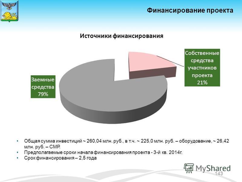 Финансирование проекта Общая сумма инвестиций ~ 260,04 млн. руб., в т.ч. ~ 225,0 млн. руб. – оборудование, ~ 26,42 млн. руб. – СМР. Предполагаемые сроки начала финансирования проекта - 3-й кв. 2014 г. Срок финансирования – 2,5 года 143