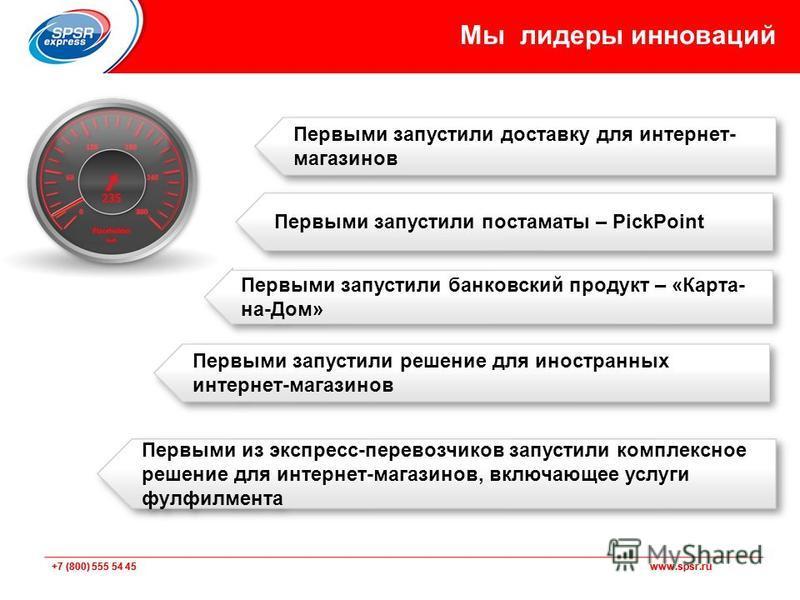 +7 (800) 555 54 45 www.spsr.ru Мы лидеры инноваций Первыми запустили доставку для интернет- магазинов Первыми запустили поста маты – PickPoint Первыми запустили банковский продукт – «Карта- на-Дом» Первыми запустили решение для иностранных интернет-м