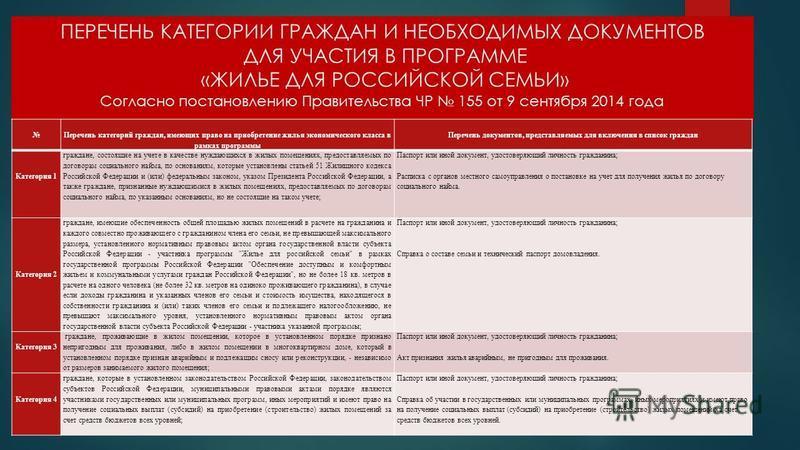 Гражданский кодекс Российской Федерации (часть первая)