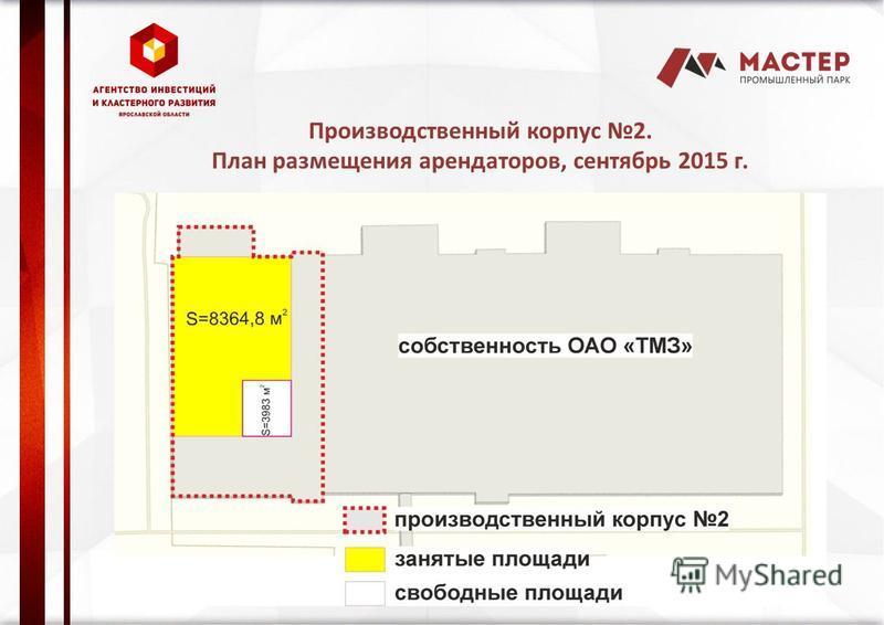 Производственный корпус 2. План размещения арендаторов, сентябрь 2015 г.