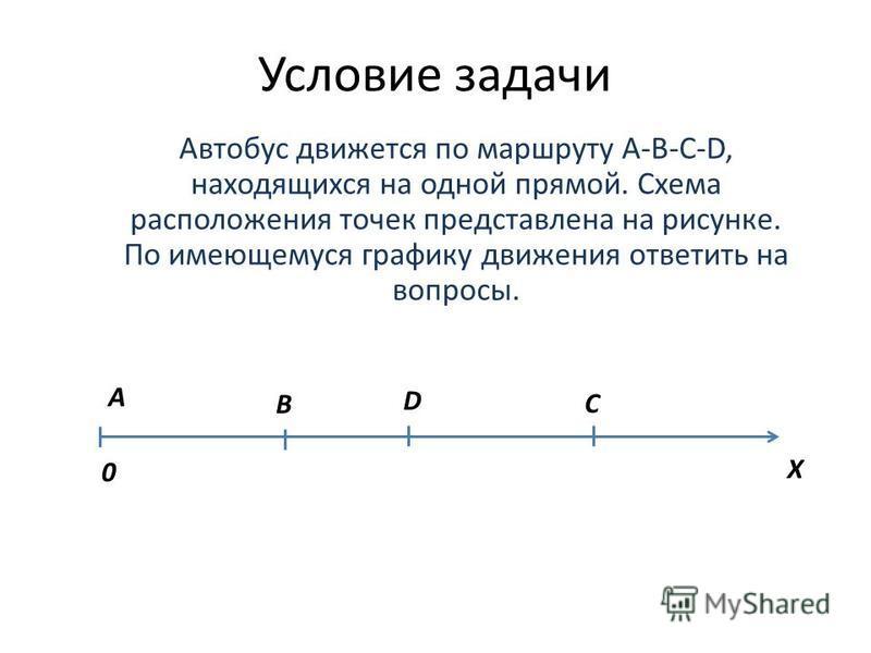 Условие задачи Автобус движется по маршруту A-B-C-D, находящихся на одной прямой. Схема расположения точек представлена на рисунке. По имеющемуся графику движения ответить на вопросы. А B D C X 0
