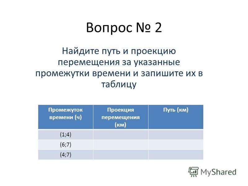 Вопрос 2 Найдите путь и проекцию перемещения за указанные промежутки времени и запишите их в таблицу Промежуток времени (ч) Проекция перемещения (км) Путь (км) (1;4) (6;7) (4;7)