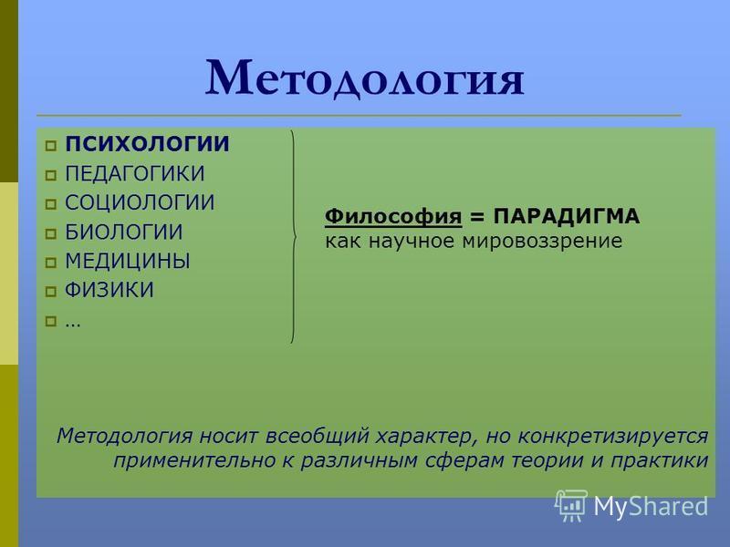 Методология ПСИХОЛОГИИ ПЕДАГОГИКИ СОЦИОЛОГИИ БИОЛОГИИ МЕДИЦИНЫ ФИЗИКИ … Методология носит всеобщий характер, но конкретизируется применительно к различным сферам теории и практики Философия = ПАРАДИГМА как научное мировоззрение