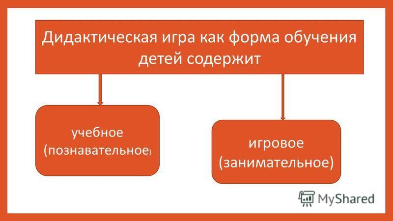 Дидактическая игра как форма обучения детей содержит учебное (познавательное ) игровое (занимательное)
