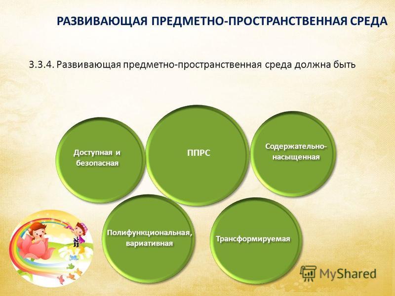 Содержательно- насыщенная Трансформируемая Полифункциональная, вариативная Доступная и безопасная РАЗВИВАЮЩАЯ ПРЕДМЕТНО-ПРОСТРАНСТВЕННАЯ СРЕДА ППРС 3.3.4. Развивающая предметно-пространственная среда должна быть
