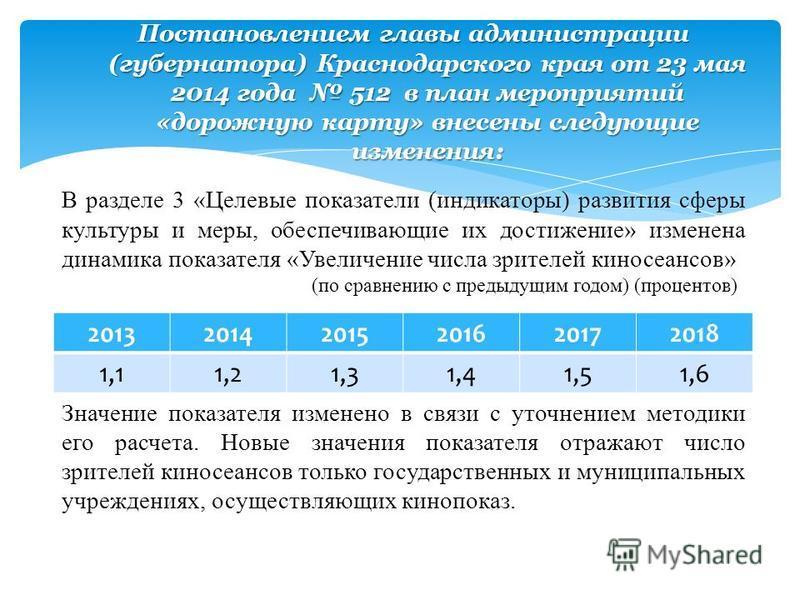 Постановлением главы администрации (губернатора) Краснодарского края от 23 мая 2014 года 512 в план мероприятий «дорожную карту» внесены следующие изменения: В разделе 3 «Целевые показатели (индикаторы) развития сферы культуры и меры, обеспечивающие