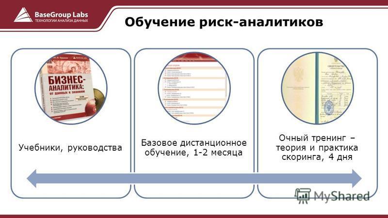 Учебники, руководства Базовое дистанционное обучение, 1-2 месяца Очный тренинг – теория и практика скоринга, 4 дня Обучение риск-аналитиков