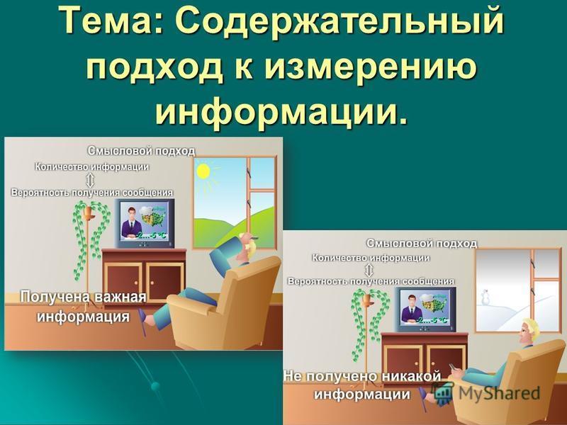 Тема: Содержательный подход к измерению информации.