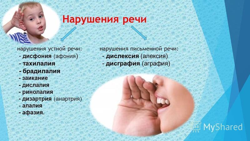 Нарушения речи нарушения устной речи: нарушения письменной речи: - дисфония (афония ) - дислексия (алексия) - тахилалия - дисграфия (аграфия) - брадилалия - заикание - дислалия - ринолалия - дизартрия (анартрия) - алалия - афазия.