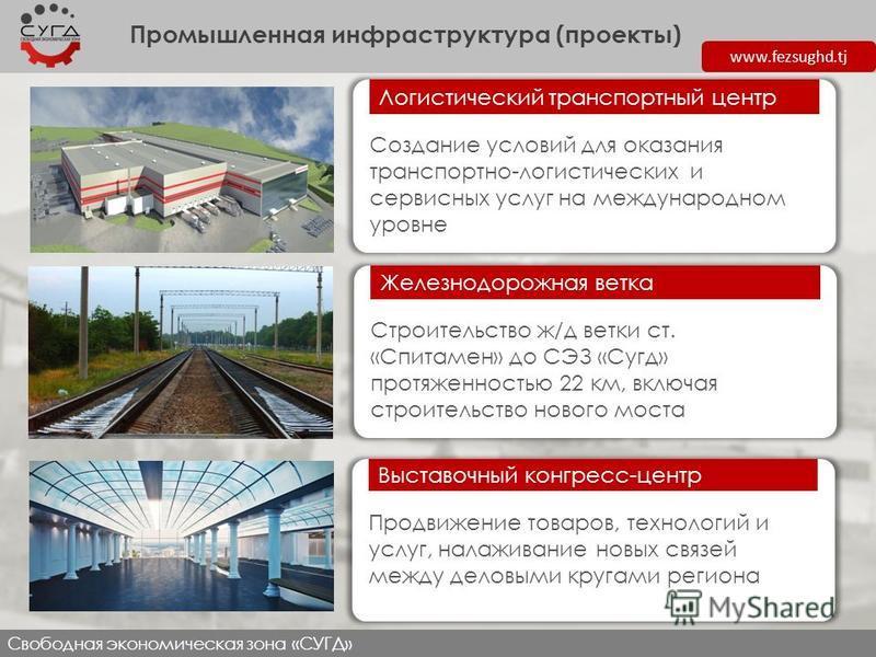 www.fezsughd.tj Промышленная инфраструктура (проекты) Свободная экономическая зона «СУГД» Создание условий для оказания транспортно-логистических и сервисных услуг на международном уровне Логистический транспортный центр Строительство ж/д ветки ст. «